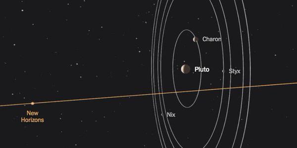 Pluto flyby New Horizons Pluto moons спутники Плутона